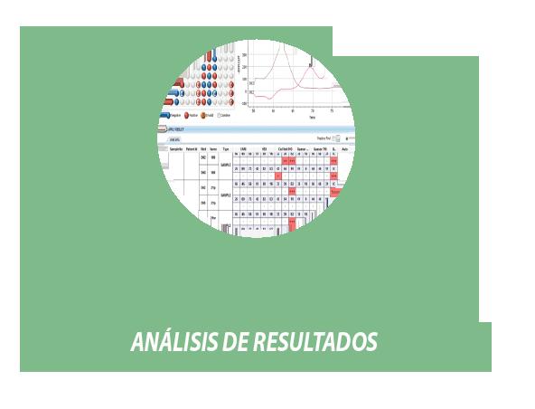https://www.labuniverso.com/wp-content/uploads/2017/07/analisis-resul.png